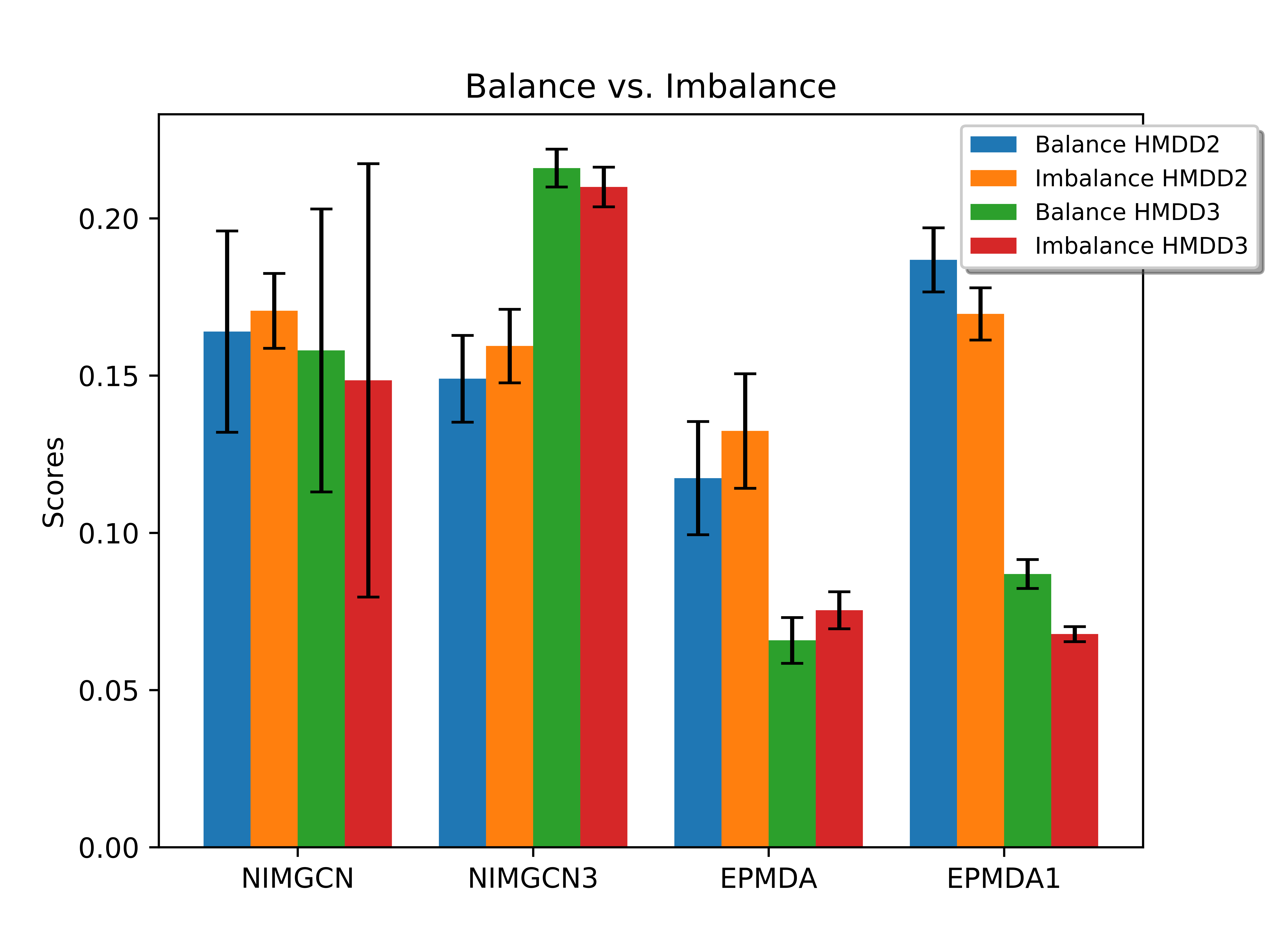 images/balance_vs_imbalance.png